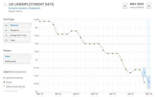 Unemployment rate2