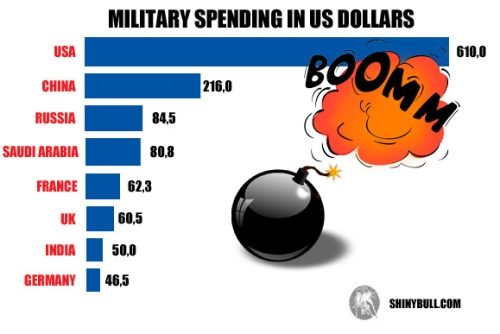 Militaryspending_pix_new-edited-1 copy