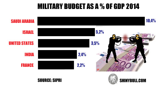 War-gdp-new_edited-1
