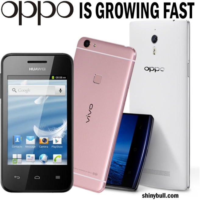 oppo-growth