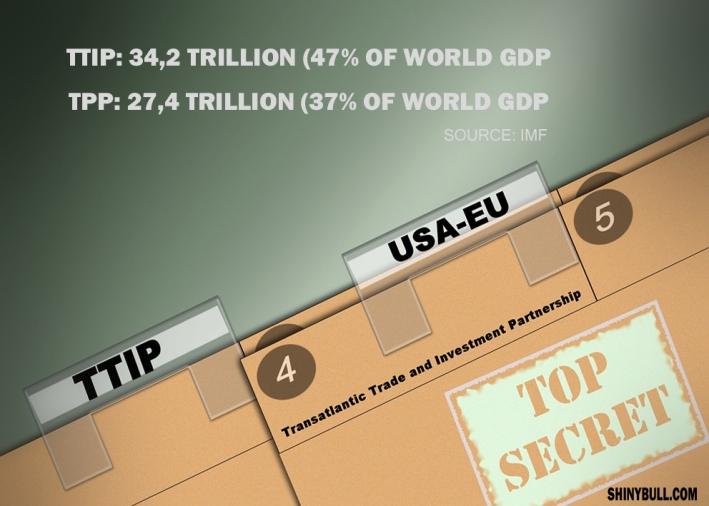 TTIP-FOLDER